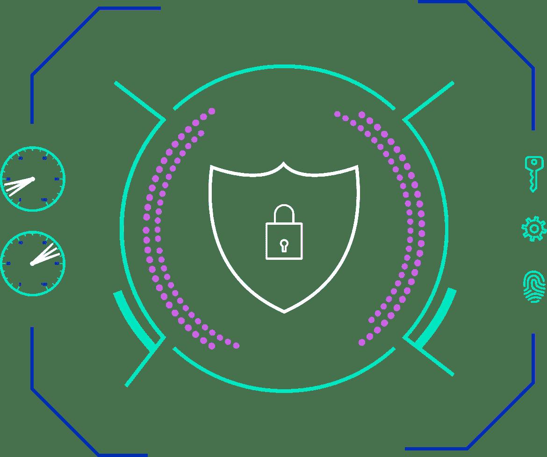 Nylas API Security